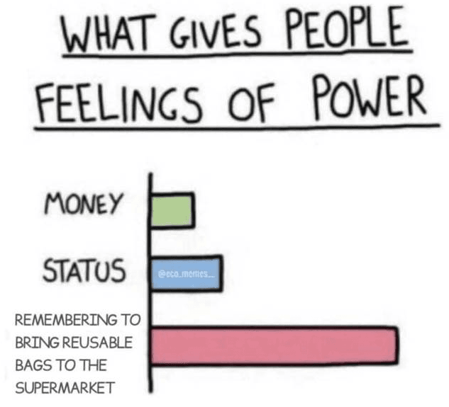 What gives people feelings of power-cropped