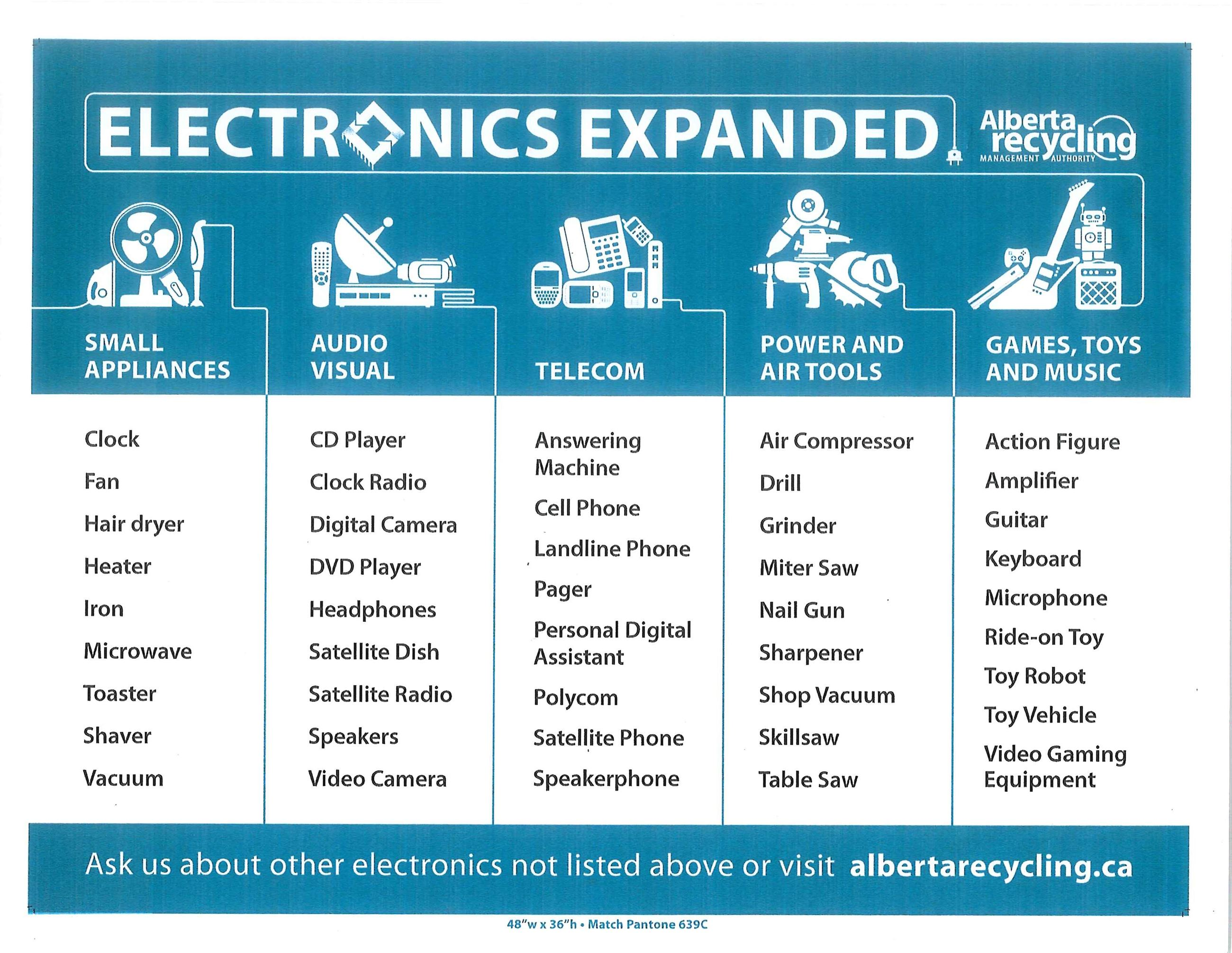Electronics Expanded - Alberta Recycling